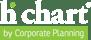 HiChart_Logo_4c_invers